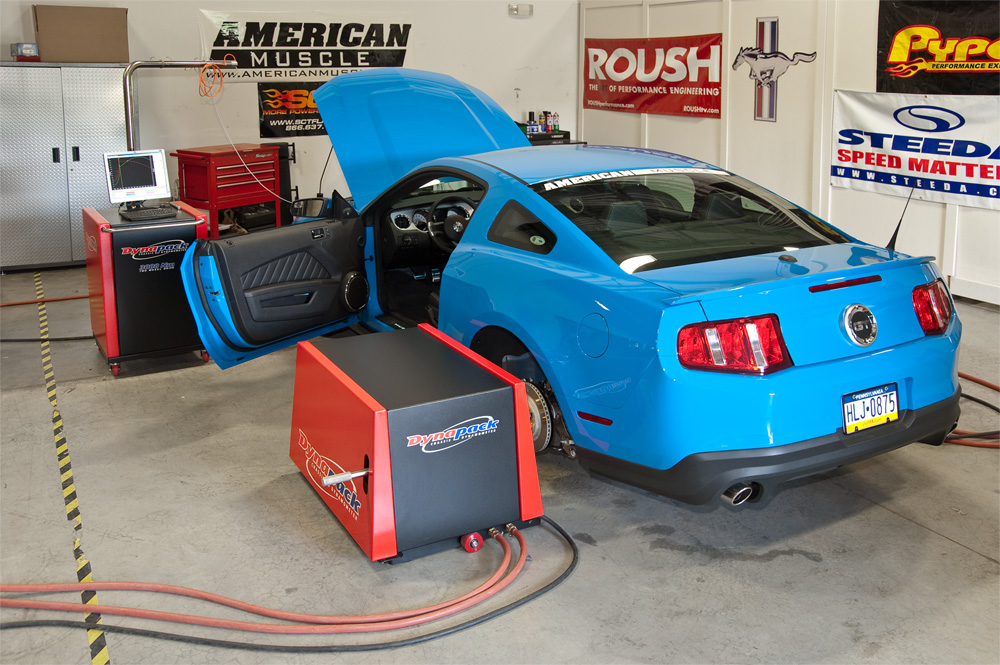 https://i2.wp.com/files.americanmuscle.com/blog/Dyno_5.0_web.jpg