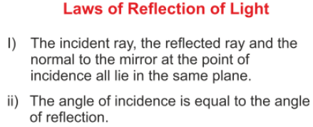 The Two Laws of Reflection