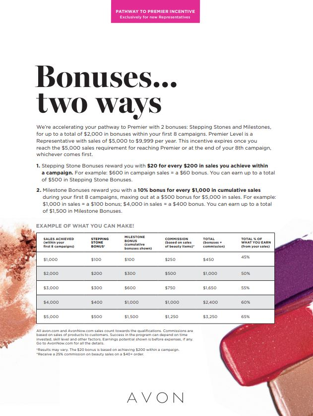 Avon Pathway to Premier Incentive