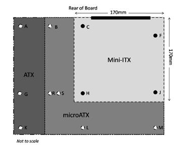 difference between micro atx and mini itx micro atx vs mini itx. Black Bedroom Furniture Sets. Home Design Ideas