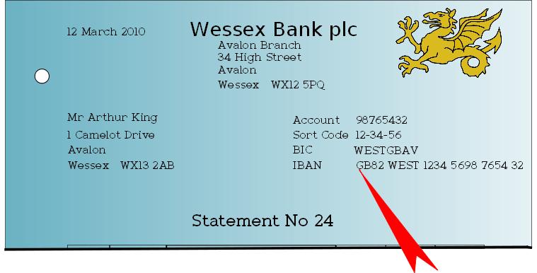 Swift finance