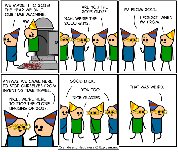 Image result for time travel comics