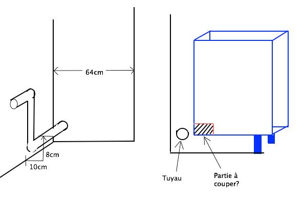 Comment Créer Un Vide Sanitaire Pour Metod Ikea 11 Messages