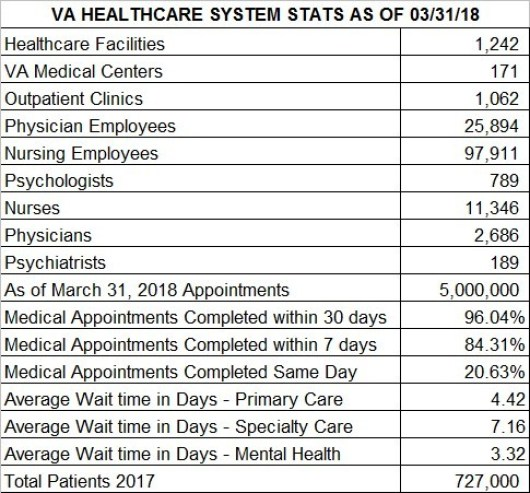 Healthcare Stats-03-18