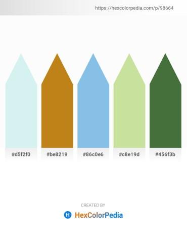 Palette image download - Powder Blue – Chocolate – Sky Blue – Pale Goldenrod – Dark Olive Green