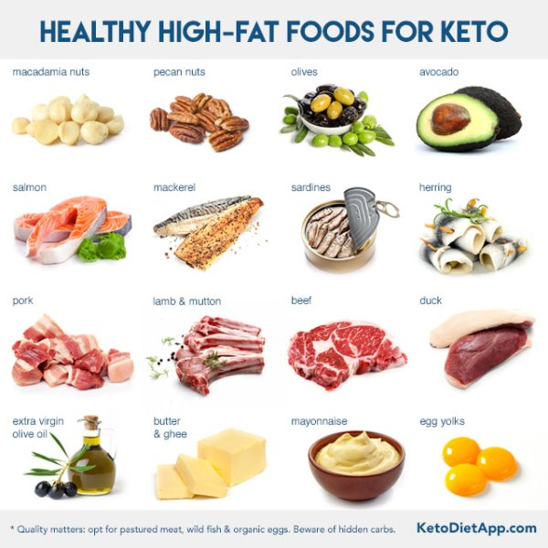 The Roadblocks To Appropriate Diet