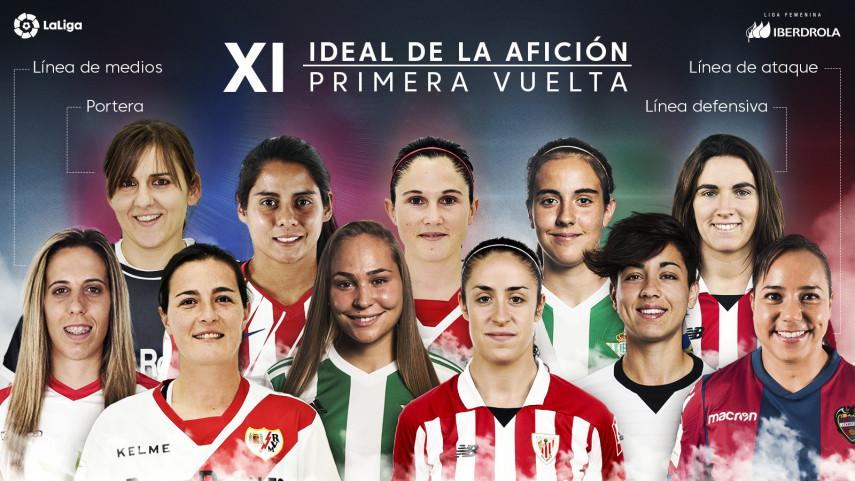 La afición ha hablado: el XI ideal de la primera vuelta de la Liga Iberdrola