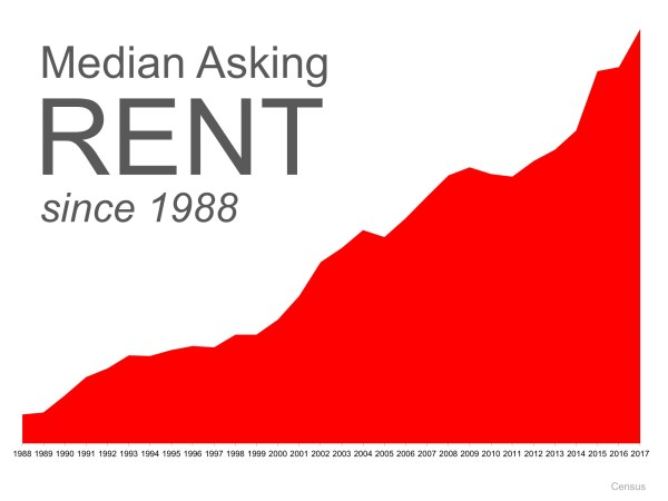 Should Boomers Buy or Rent after Selling? | MyKCM