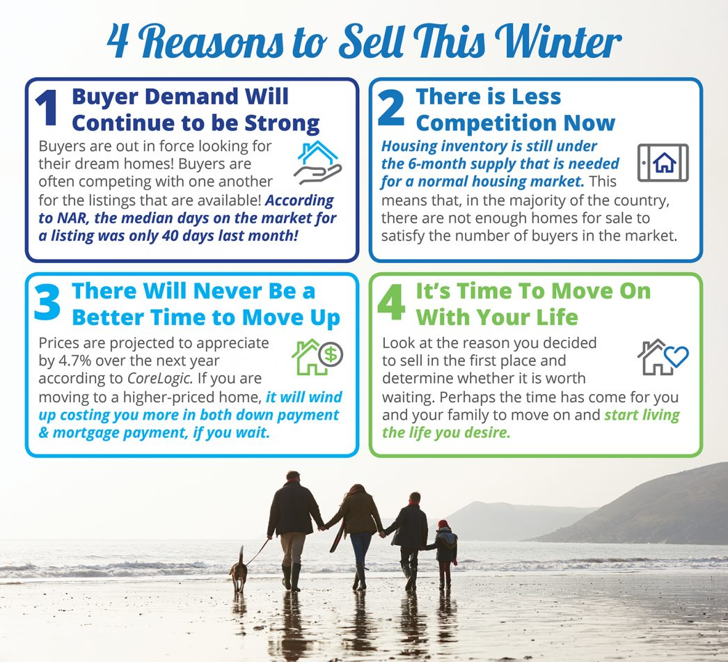 4 Reasons to Sell This Winter [INFOGRAPHIC] | MyKCM