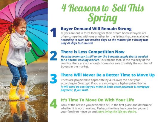 4 Reasons to Sell This Spring [INFOGRAPHIC]   MyKCM