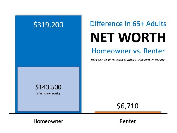 Why Homeownership Matters Now More Than Ever   MyKCM