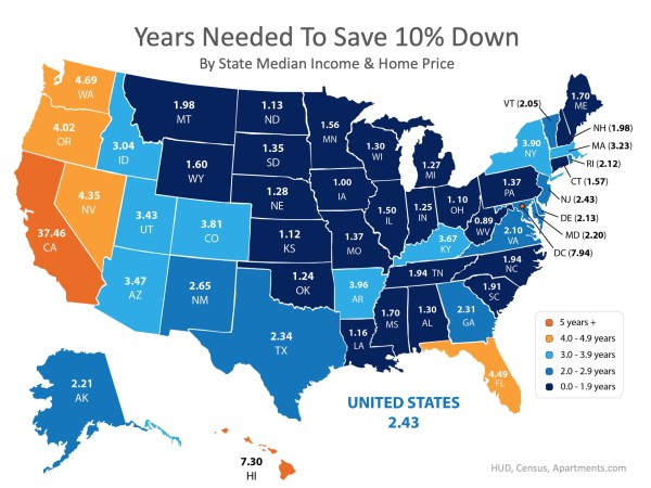 How Quickly Can You Save Your Down Payment?   MyKCM