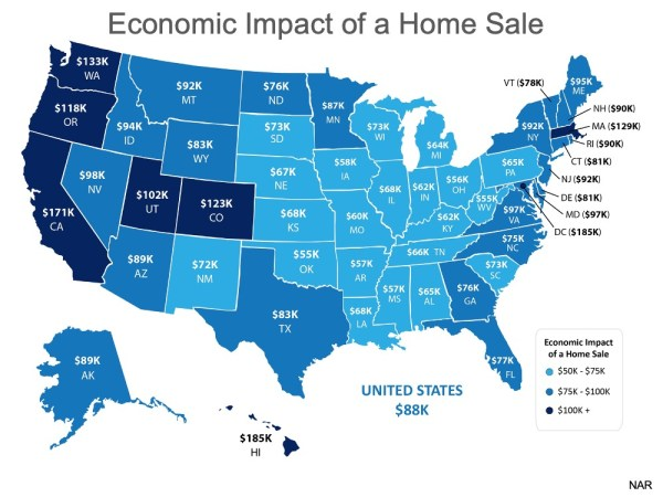 Real Estate Is a Driving Force in the Economy   MyKCM