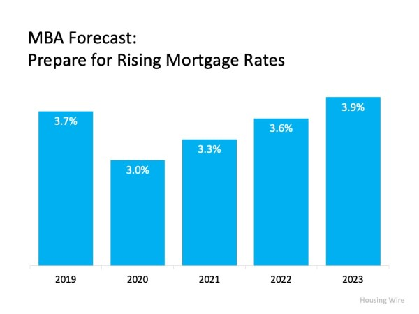 Will Mortgage Rates Remain Low Next Year? | MyKCM