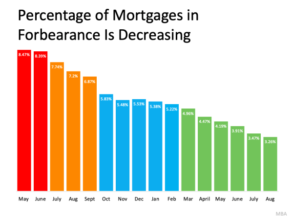 Understand Your Options To Avoid Foreclosure   MyKCM