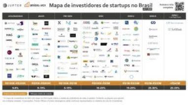 Comunidade Anjos & VCs divulga pesquisa inédita contendo o mapa e as rotas dos investidores de startups no Brasil em 2020