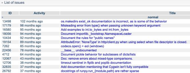 Une liste filtrée de problèmes de documentation faciles sur bugs.python.org