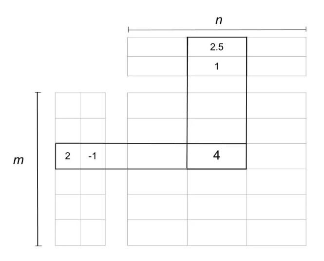 Une matrice factorisée en deux matrices utilisant la réduction de dimensionnalité