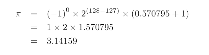 The Number Pi in Floating-Point Binary