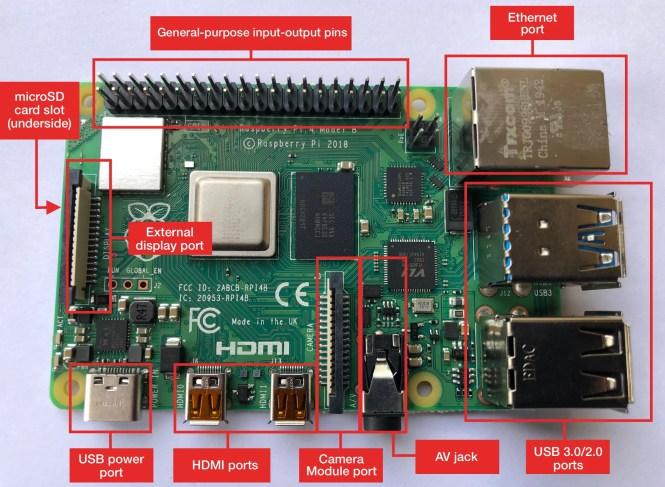 Composants de la carte Raspberry Pi 4