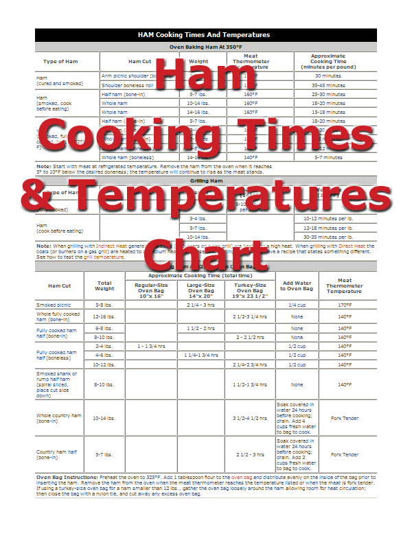 Cooked Food Temperature Chart Foodfash Co