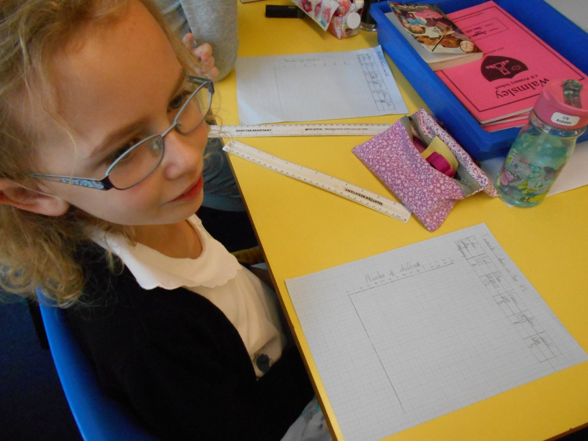 Year 4 5 Interpreting And Presenting Continuous Data