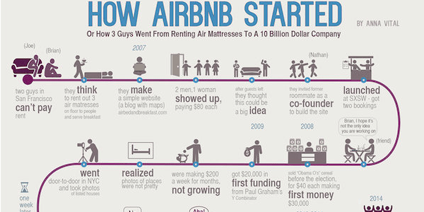 how companies started 15.07.15.png