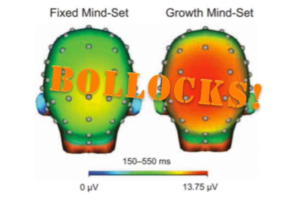 Misinterpreting Growth Mindset Why Were >> Is Growth Mindset Bollocks David Didau