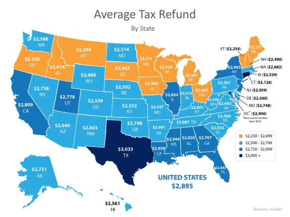 It's Tax Season… Use Your Refund to Jump Start Your Down Payment Savings! | Simplifying The Market