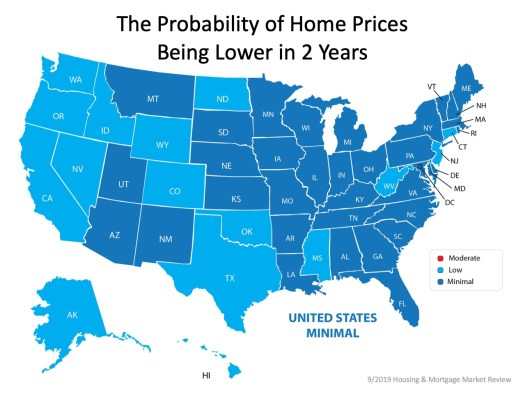 What Is the Probability That Home Values Sink? | Simplifying The Market
