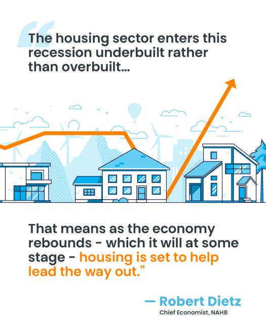 The Housing Market Is Positioned to Help the Economy Recover | Simplifying The Market
