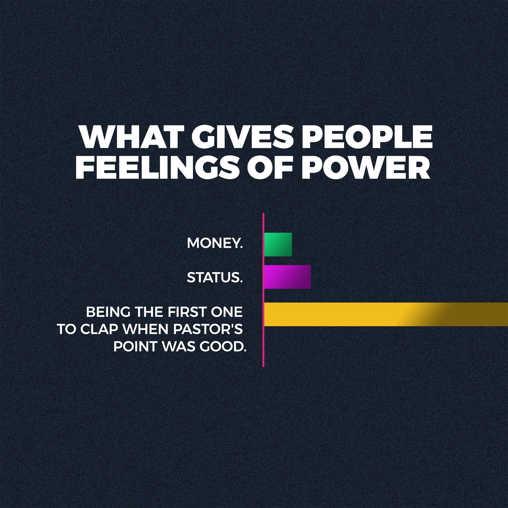 What Gives People Feelings Of Power Money Status Being