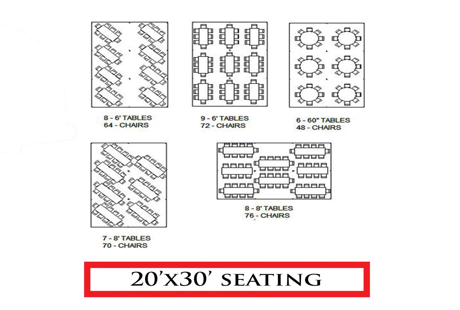 Kart Setup Table | Wiring Diagram Database