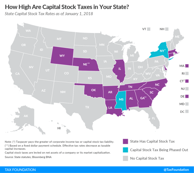 Connecticut capital stock tax