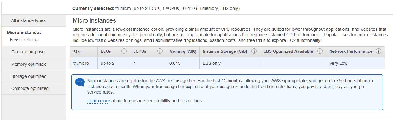 Setup Node js web server on Amazon EC2 | TECHPRD