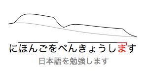 studies Japanese