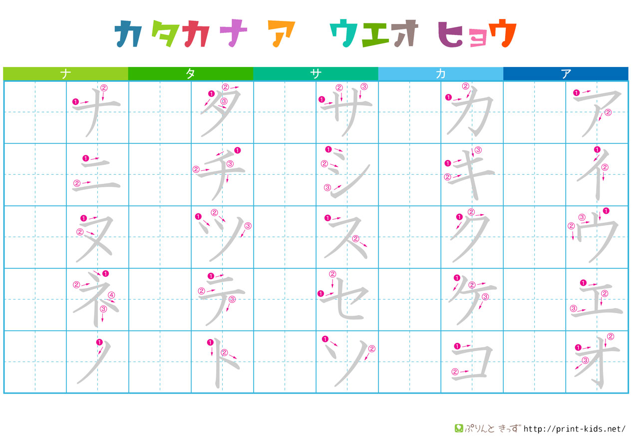 27 Downloadable Katakana Charts