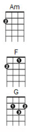 Ride On Chords