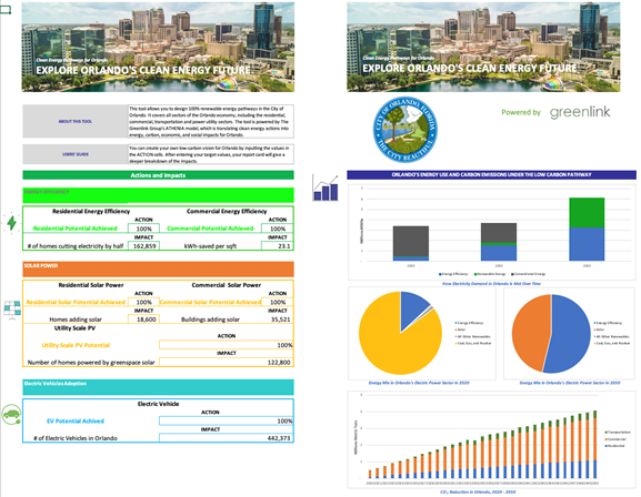 <p>Orlando Clean Energy Future Tool (Greenlink Analytics, 2019)</p>