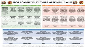 Ebor Academy Filey_Menus 2016 overview