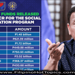 Funds released to LGU's in NCR for the Social Amelioration Program