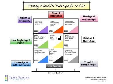 Bagua-Map