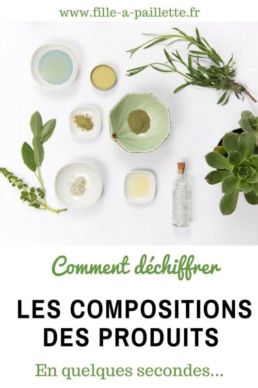 Comment déchiffrer la composition des cosmétiques en quelques secondes.