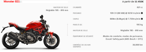 Ducati monster 821 A2