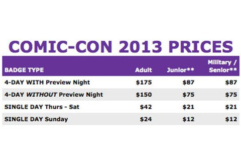 San Diego Comic-Con International 2013 badge prices
