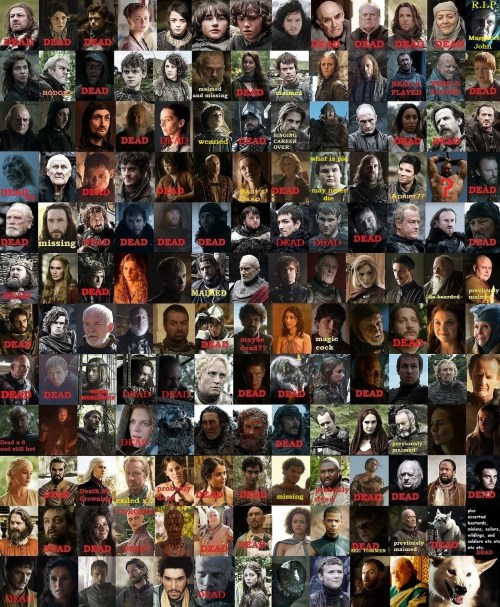 Game of Thrones Score Card of Death Infographic