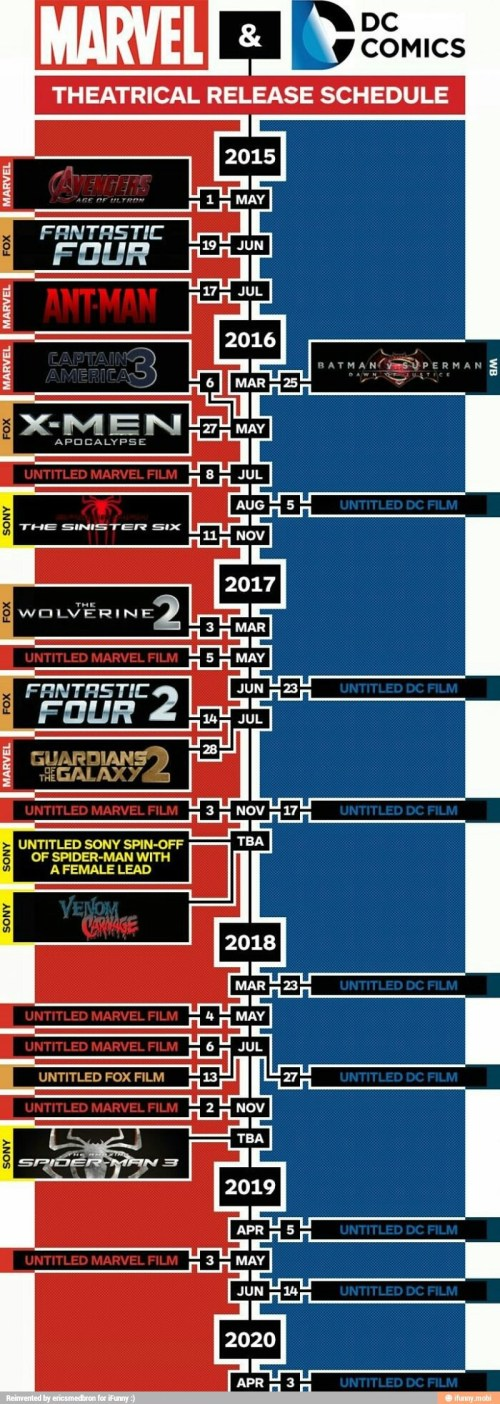 Marvel and DC Comics Theatrical Release Schedule Infographic