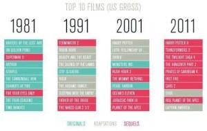 filmentwicklung-top-10