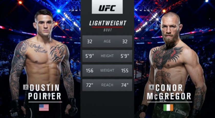 How to watch McGregor vs Poirier 3 Reddit? – SociallyKeeda.com – Socially Keeda