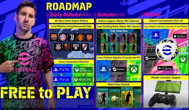 A roadmap split into three categories: Early Autumn: All-new gameplay experience, powered by Unreal® Engine Cross-generation matchmaking (i.e. PlayStation®5 vs. PlayStation®4, Xbox Series X|S vs. Xbox One) Local Matches featuring FC Barcelona, Juventus, FC Bayern, Manchester United and more Autumn: Cross-platform matchmaking between consoles and PC (i.e. PlayStation®5 vs. Xbox Series X|S, PlayStation®5 vs. PC Steam®, etc.) Team Building Mode (Name TBC) opened – build your own team by acquiring players Online Leagues (Name TBC) opened – take your original team and compete in a global, competitive league Match Pass system – earn items and players by playing eFootball™ Winter: Mobile controller support added Full cross-platform matchmaking across all available platforms including mobile when using a compatible controller Professional and amateur esports tournaments kick-off